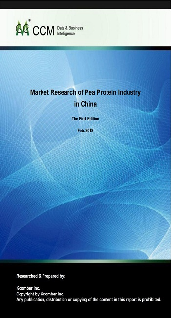Market Research of Pea Protein Industry in China