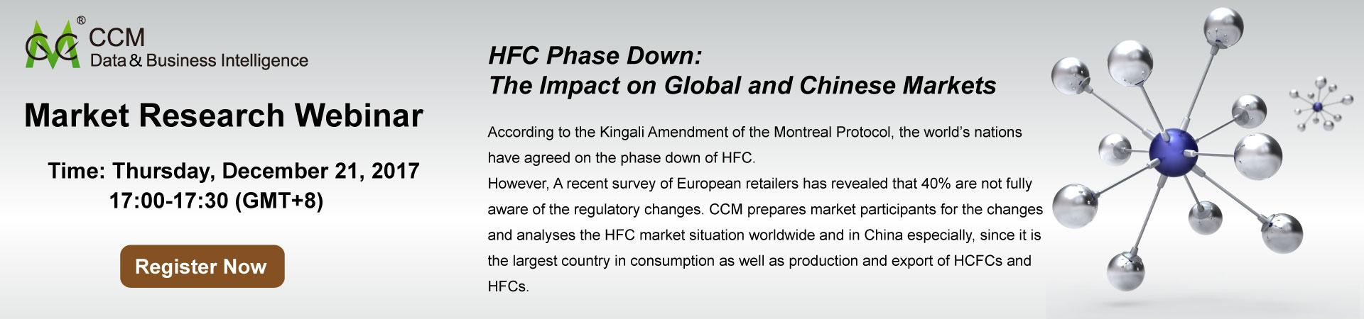 HFC China Webinar Market Research